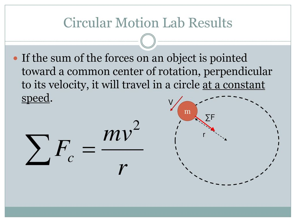 Uniform Circular Motion - ppt download