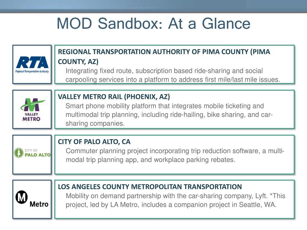 FTA's Mobility on Demand Program and the MOD Sandbox May2017