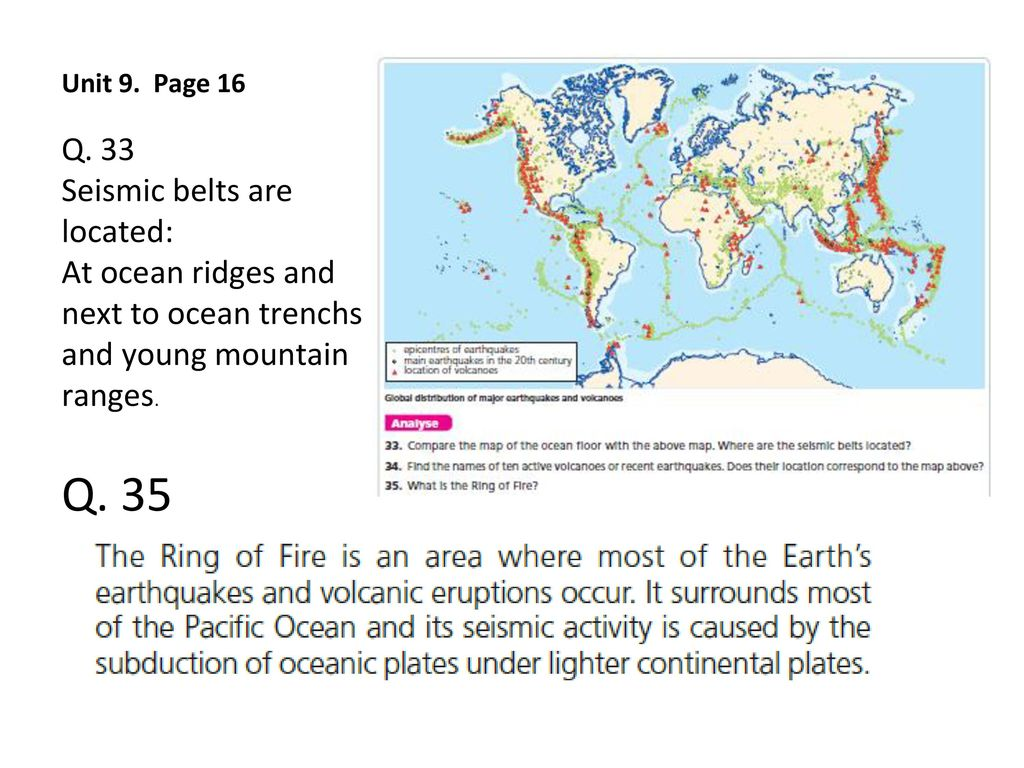 Seismic belts of the Earth. Names of Earths seismic belts