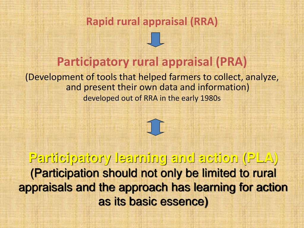 Pra: concepts, tools and applications ppt video online download.
