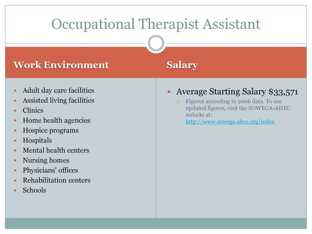 Careers Therapy And Rehabilitation Ppt Download
