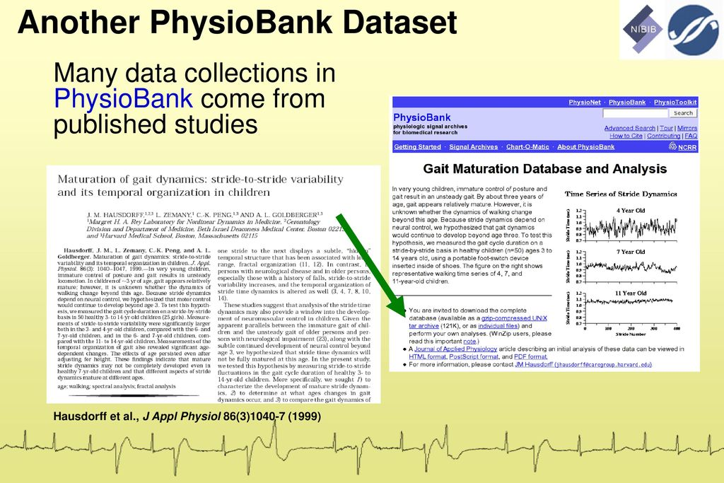 PhysioNet Introduction - ppt download