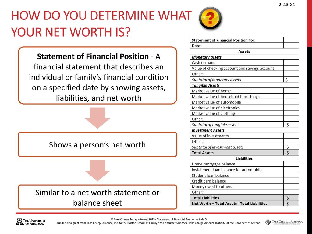statement of financial position ppt download