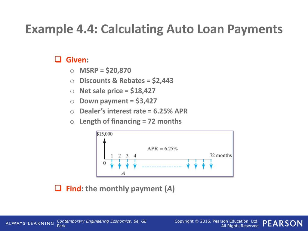 Equivalence Calculations With Effective Interest Rates Ppt Download