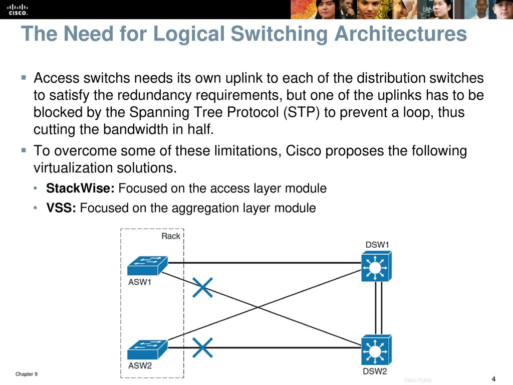 CCNP SWITCH: Implementing Cisco IP Switched Networks - ppt download