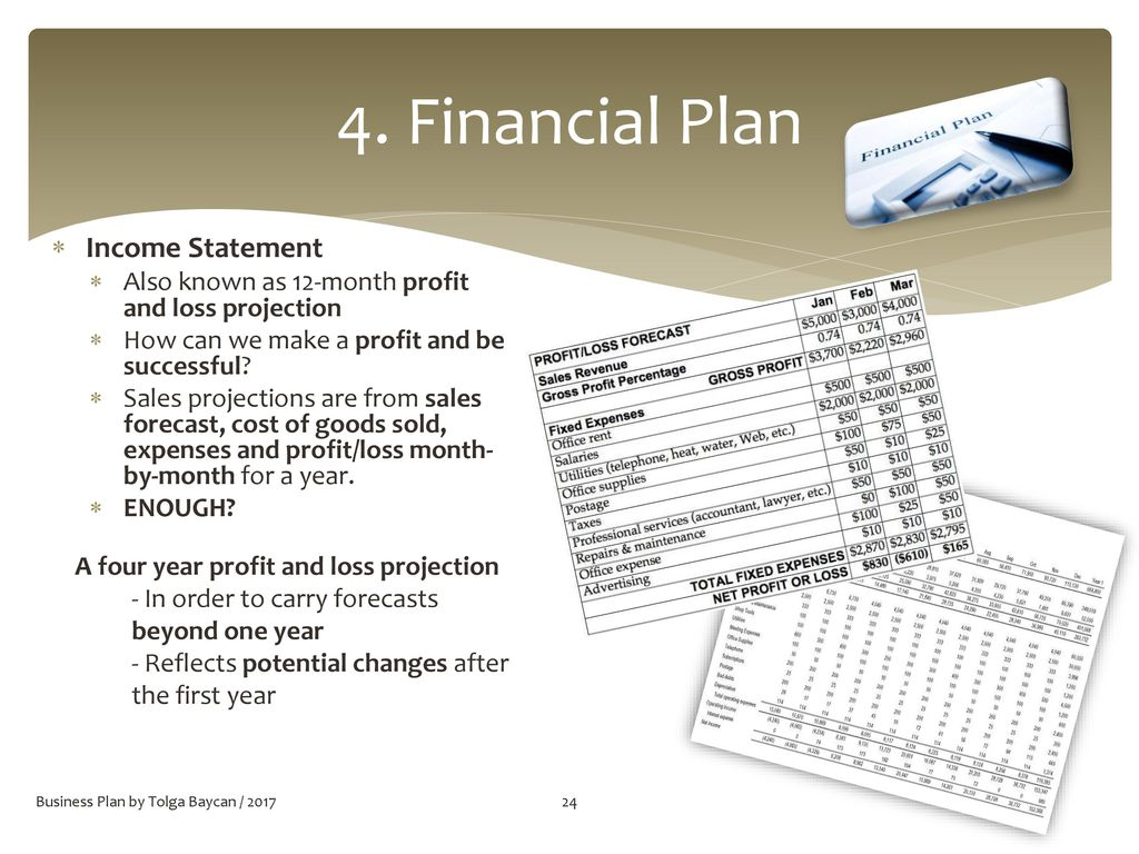 milestones and general format of a business plan ppt download
