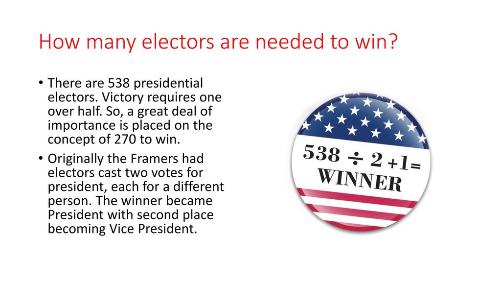 Votes needed to become president