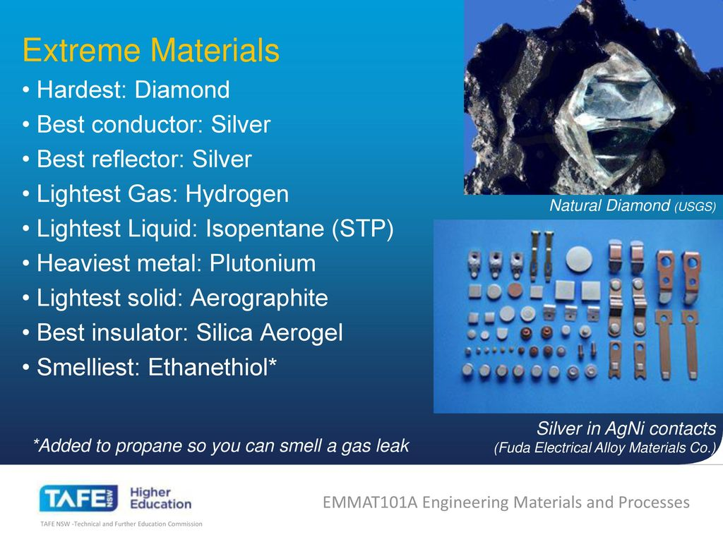ENMAT101A Engineering Materials and Processes Associate Degree of