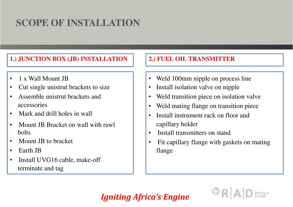 R│A│D MINING AND ENERGY - ppt download