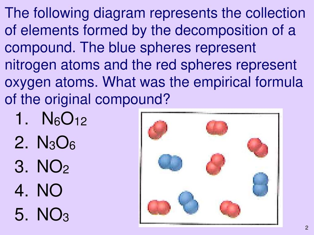 Stoichiometry Molarity And More Ppt Download Oxygen Atom Model Atomic Diagram The Following Represents Collection Of Elements Formed By Decomposition A Compound