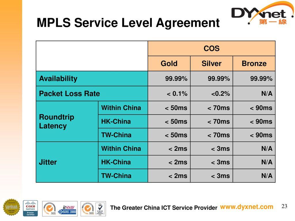 第一線 DYXnet The Greater China ICT Service Provider - ppt