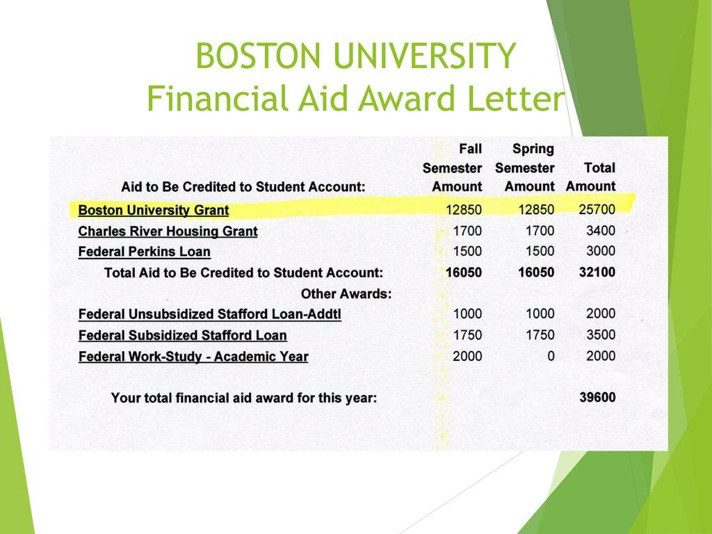 utrgv financial aid number