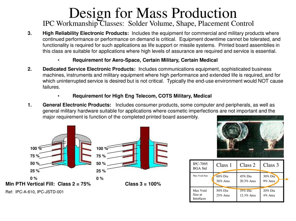 manufacturing processes ppt downloadipc \u003d institute of printed circuits, www ipc