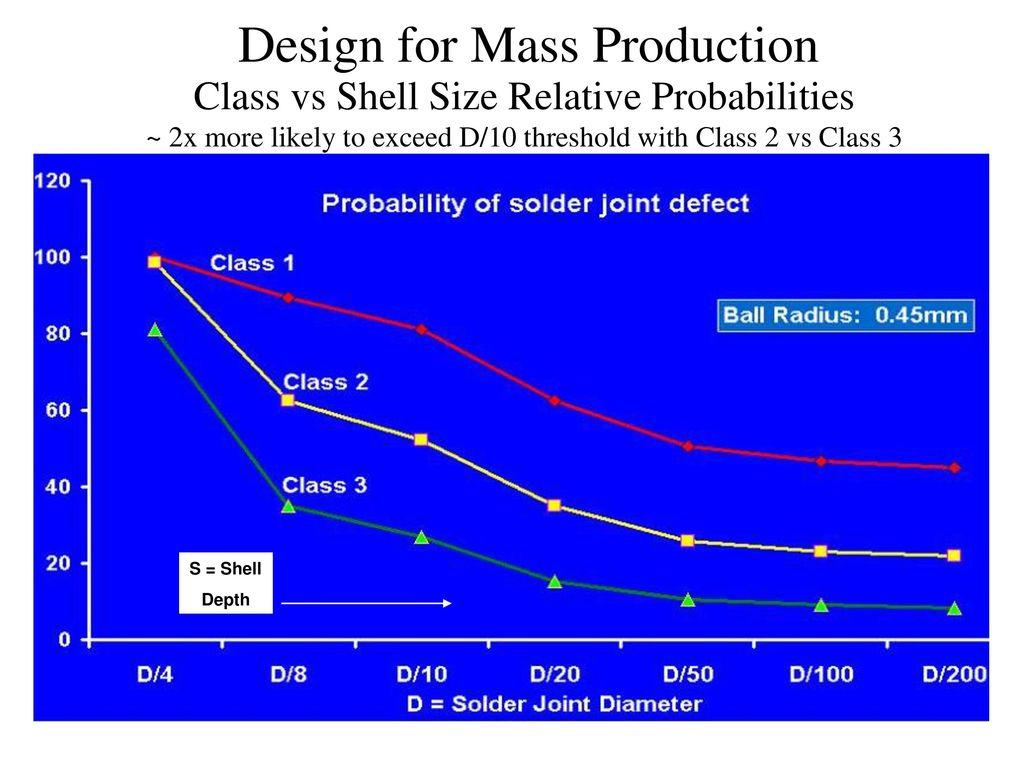 manufacturing processes ppt download rh slideplayer com