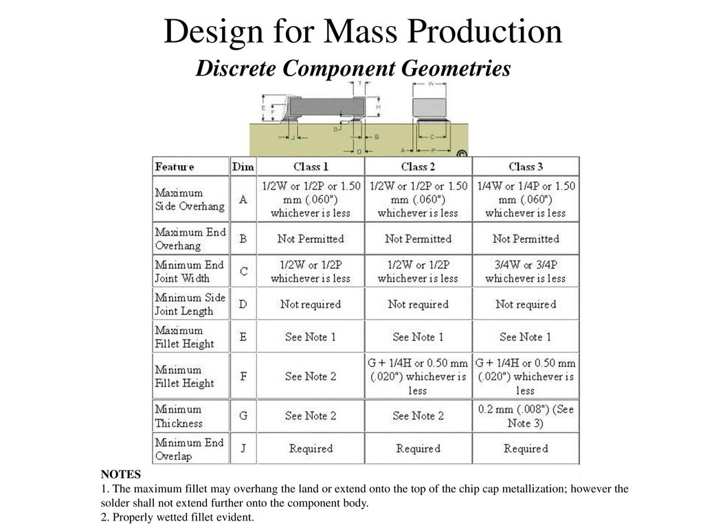 Manufacturing Processes - ppt download