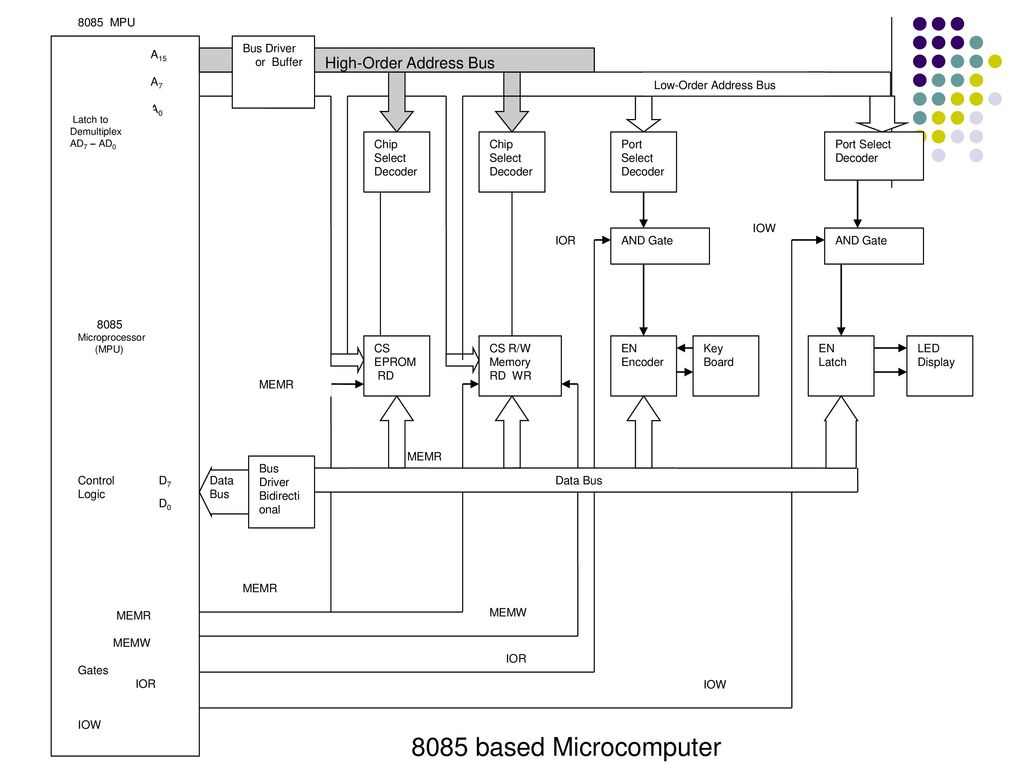 Logic Diagram Of 8085 Wiring Library Free Electronic Circuits Projects Blog Archive Puter Automatic Traffic Light Controller Circuit 24 Based Microcomputer