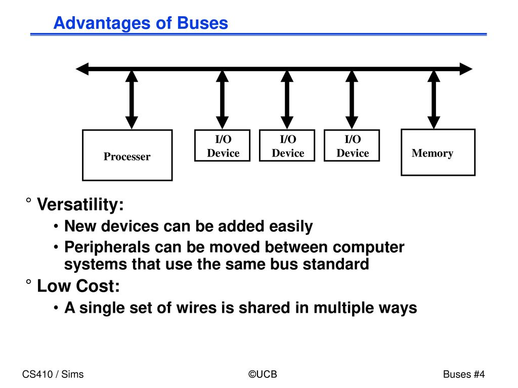 Buses Presentation Outline Ppt Download Bus Diagram Computer Advantages Of Versatility Low Cost
