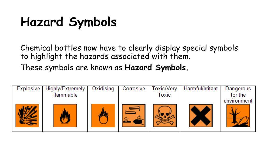 Properties Of Materials Ppt Download