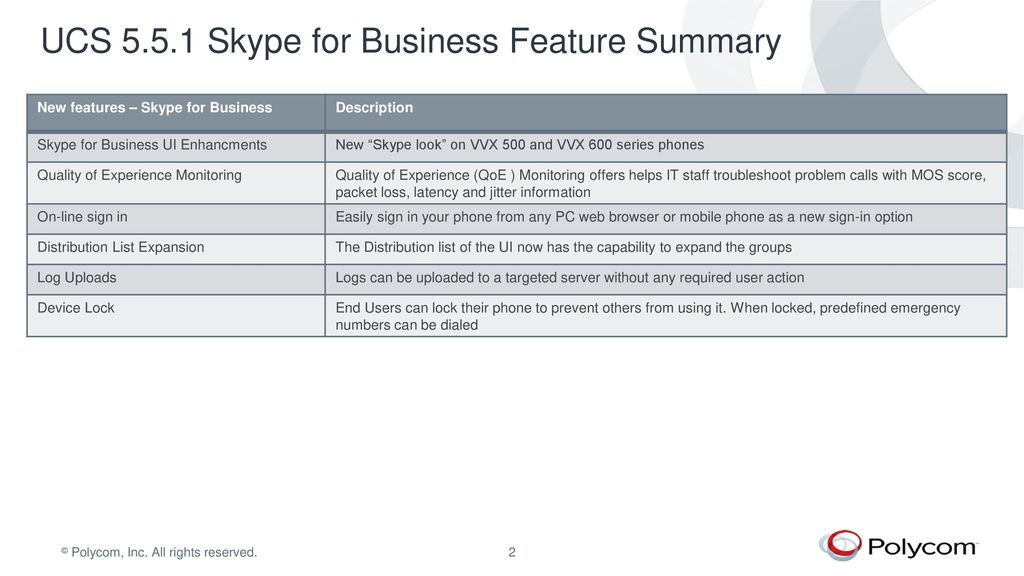 Polycom UC Software Summary - ppt download