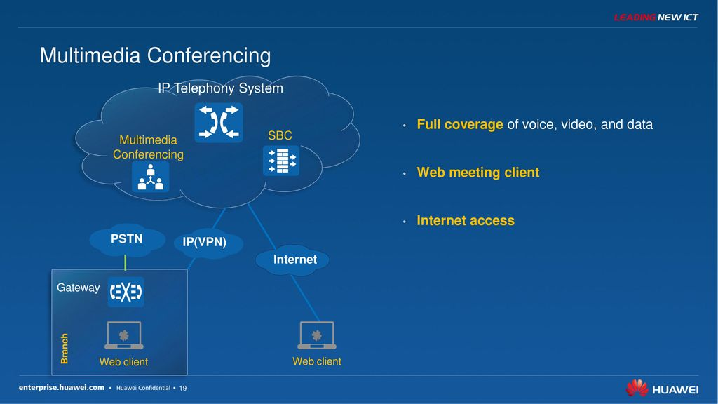 Huawei IPT Solution  - ppt download