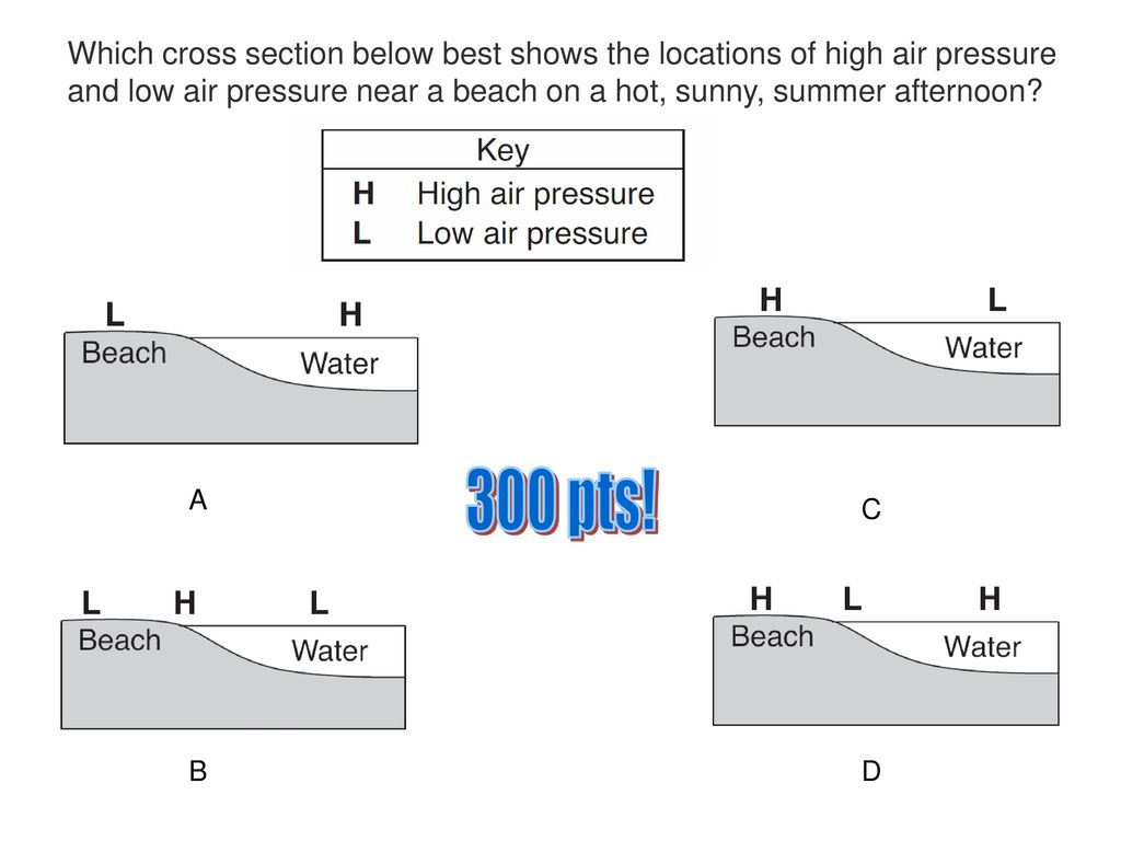 What is pressure? What does high atmospheric pressure depend on? 94