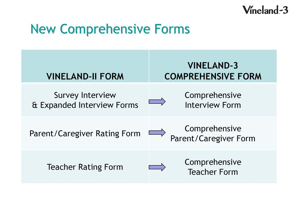 New Comprehensive Forms
