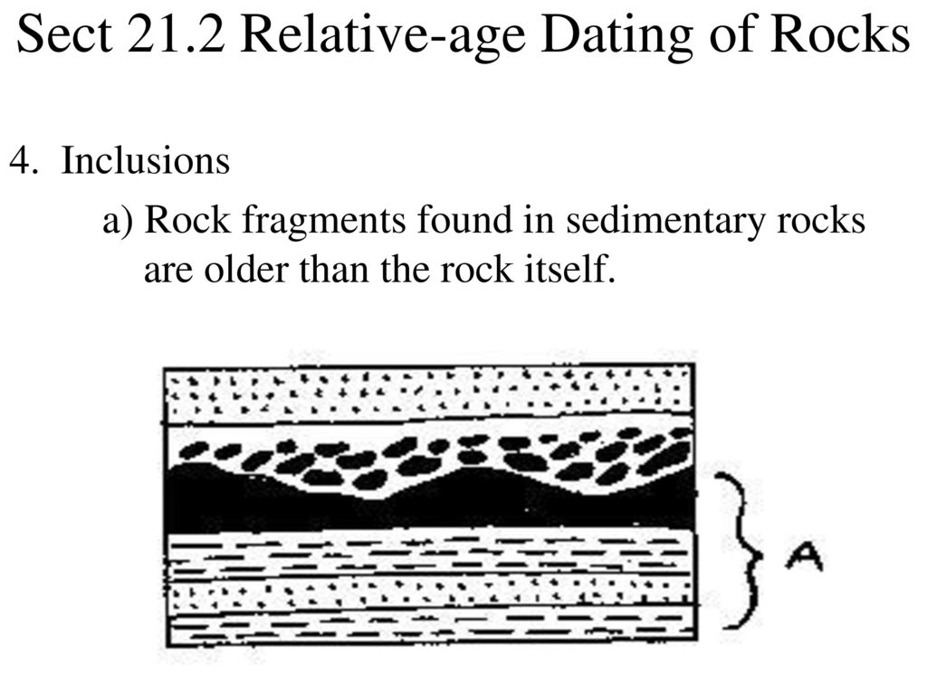 Some of rock. Chapter 21.2 relative age dating of rocks.