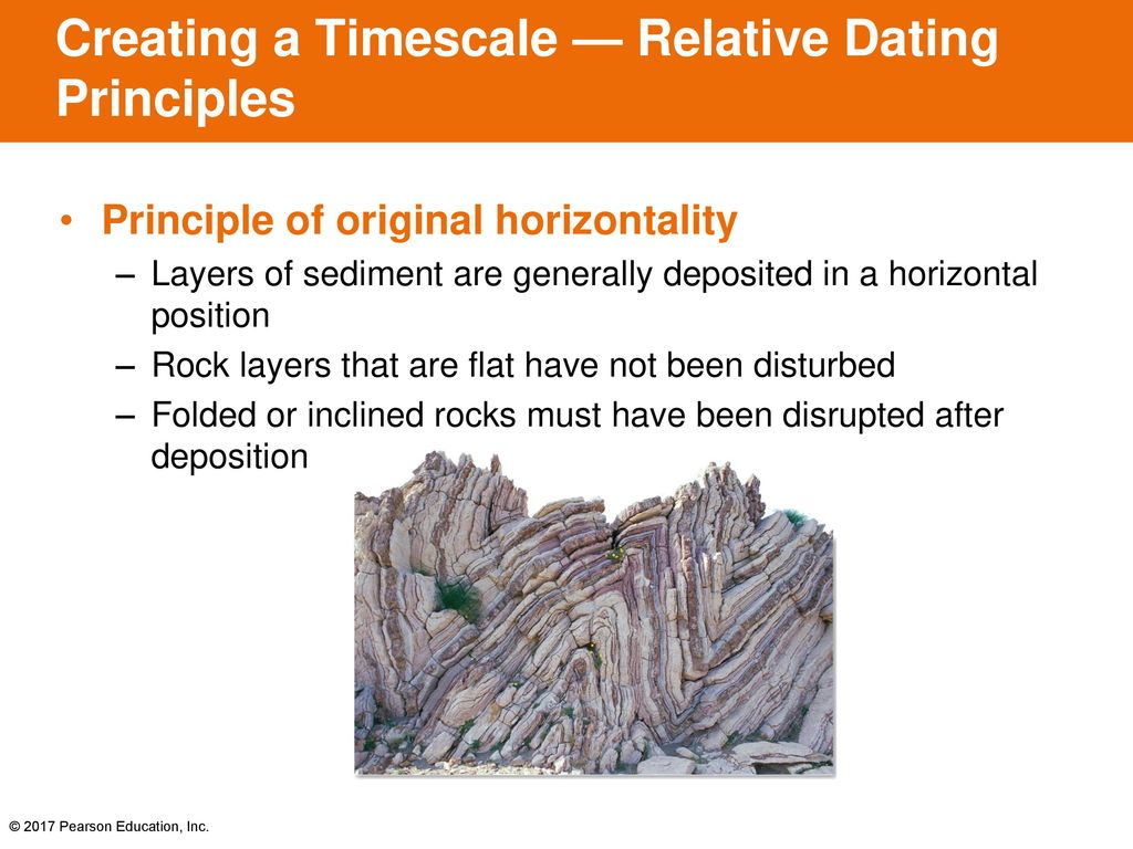Which of the five principles of relative dating apply to sedimentary rocks