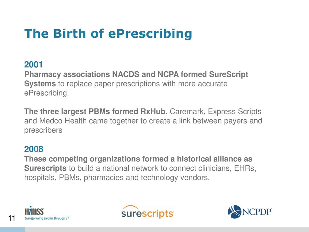 Perfecting ePrescribing July 20, ppt download