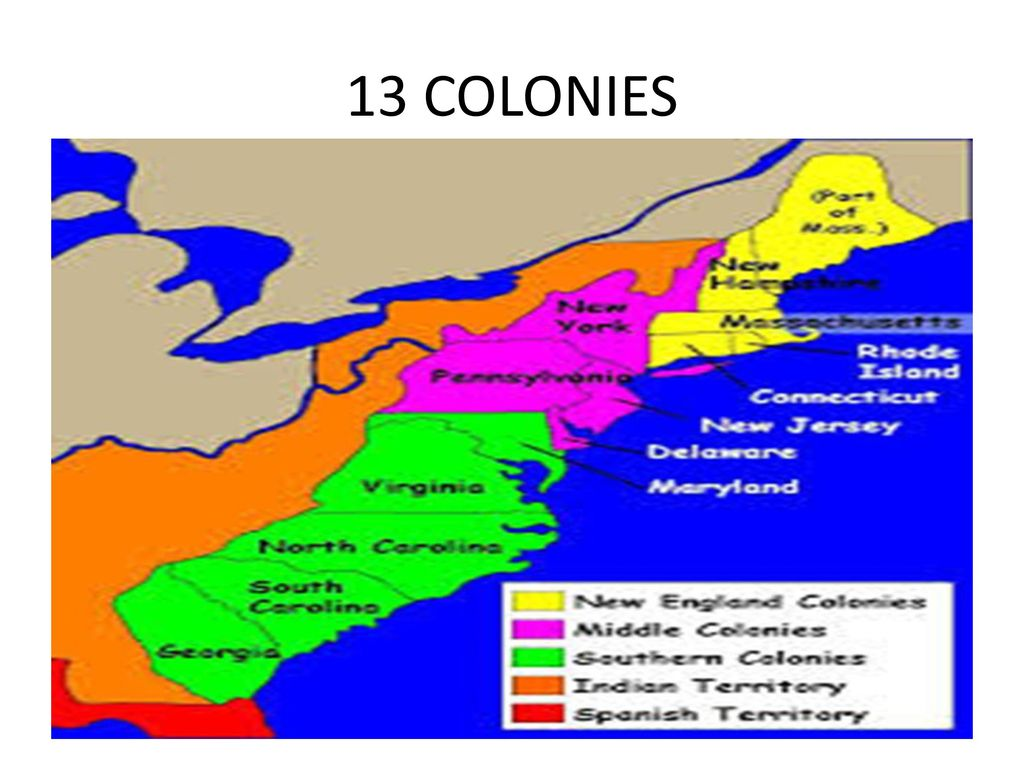 warm up define: southern colonies (just list the colonies) - ppt