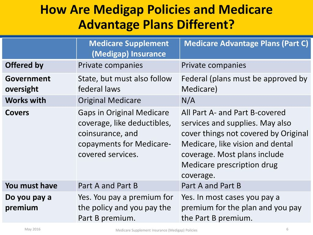How Are Medigap Policies and Medicare Advantage Plans Different