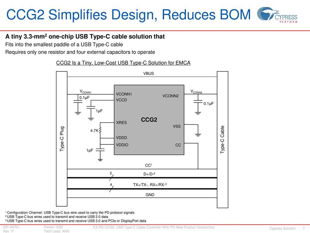 7 ccg2 simplifies