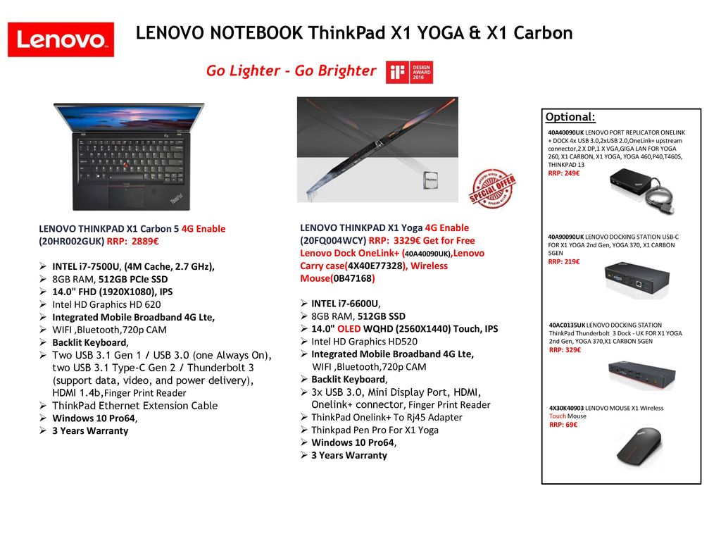 Lenovo Thunderbolt 3 Graphics Dock X1 Carbon
