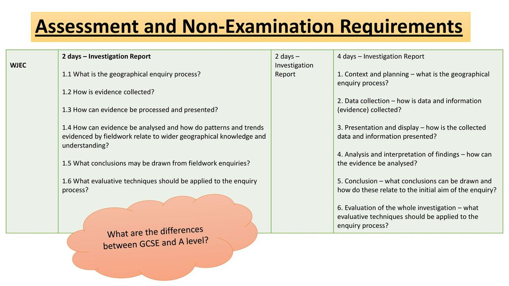 difference between enquiry and investigation