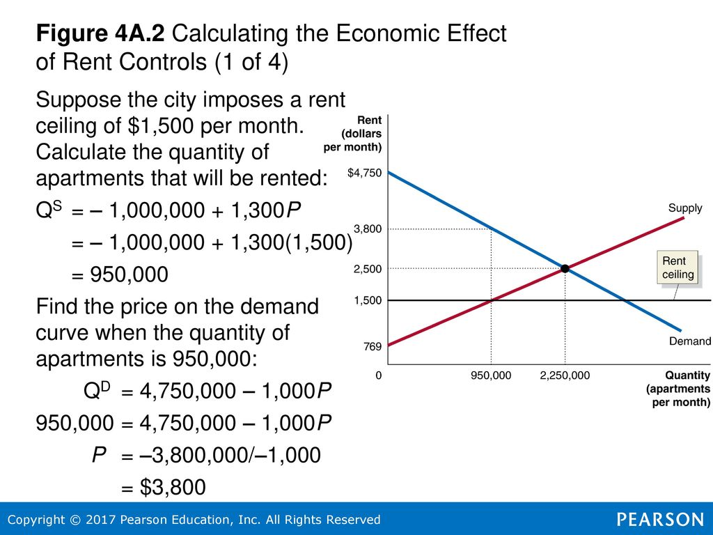 Economic effect: calculation. The economic effect of the introduction of events 57