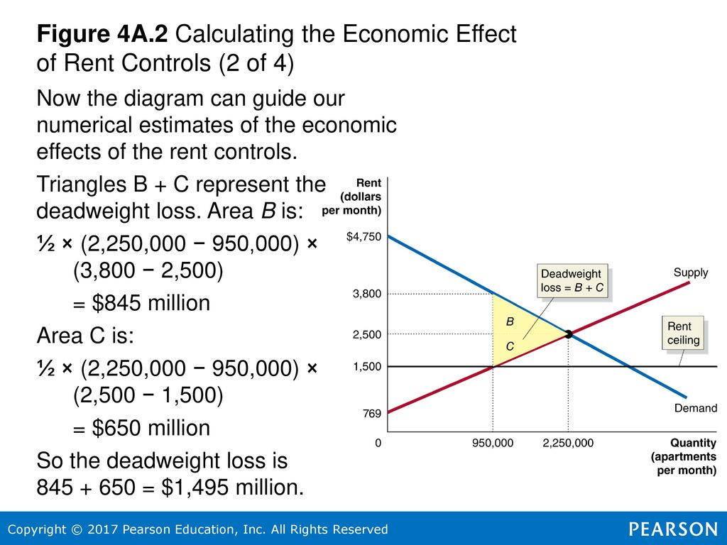 Economic effect: calculation. The economic effect of the introduction of events 45