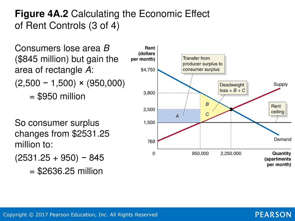 Economic effect: calculation. The economic effect of the introduction of events 24