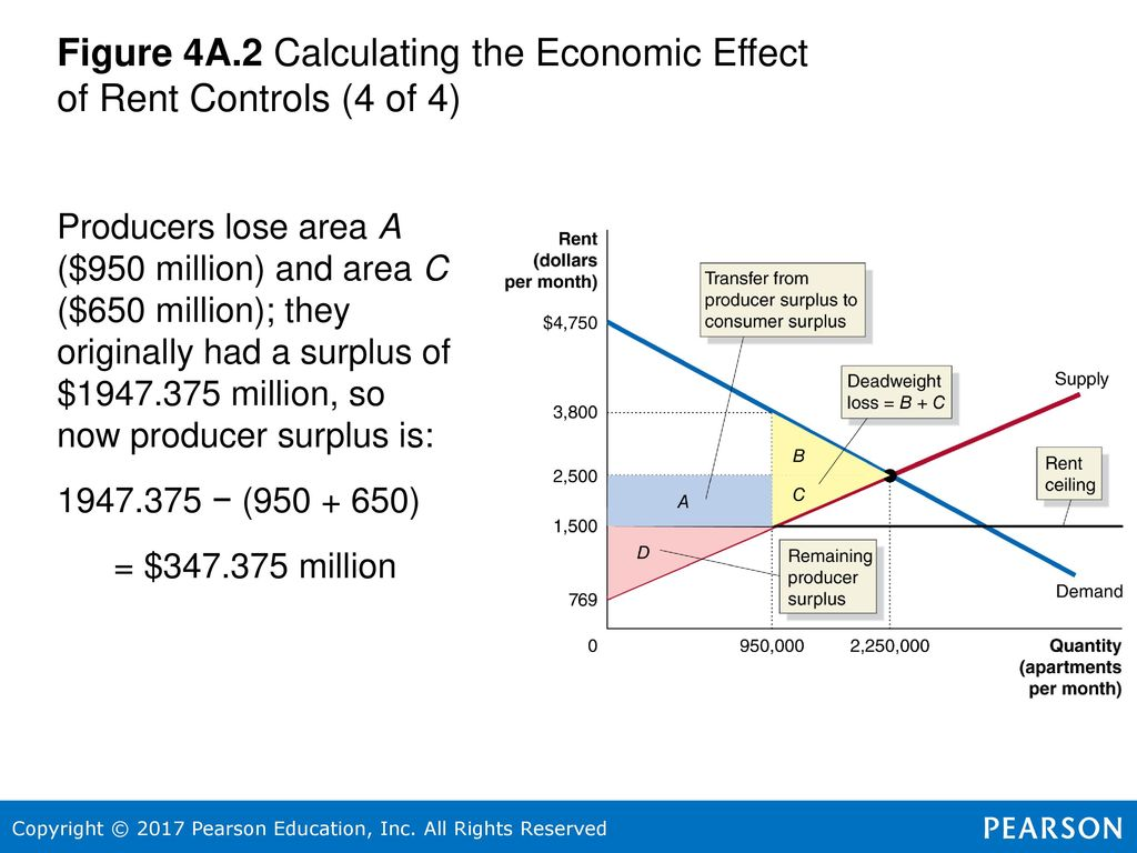 Economic effect: calculation. The economic effect of the introduction of events 80