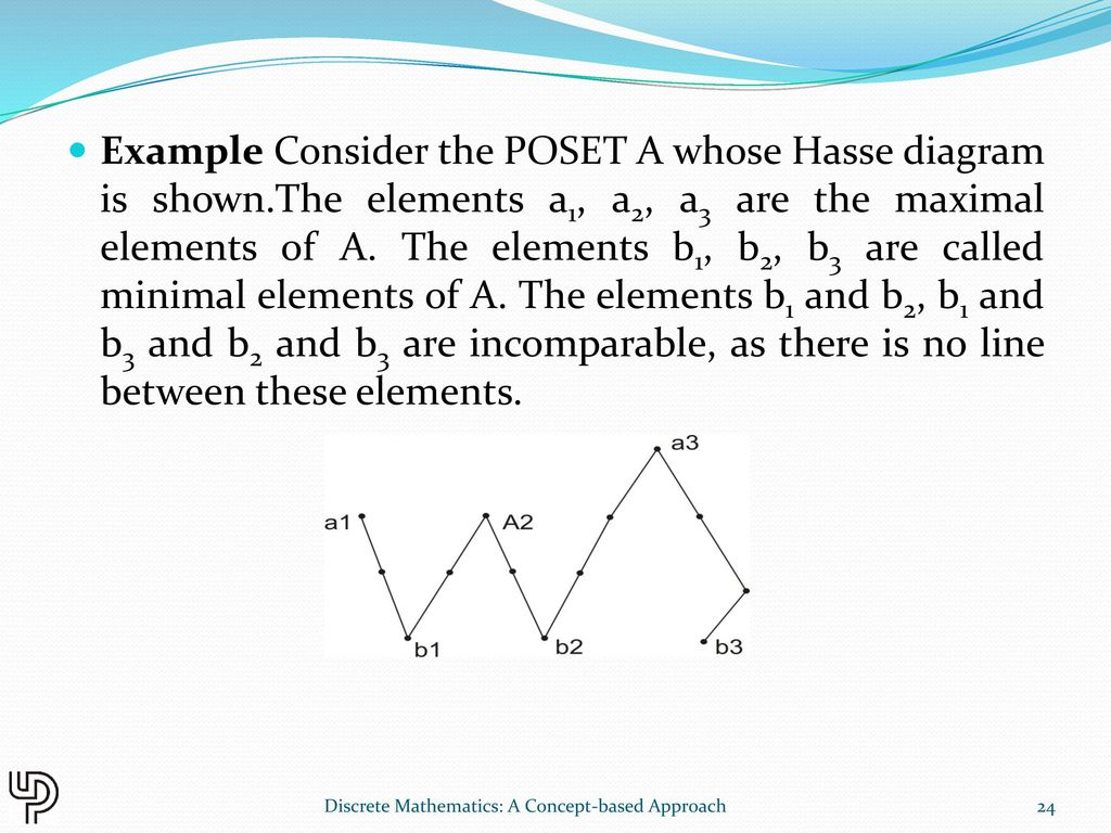 Chapter 5 relations and operations ppt download example consider the poset a whose hasse diagram is shown ccuart Gallery
