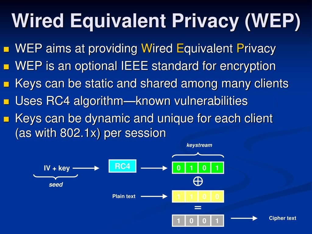 Hands On Ethical Hacking And Network Defense Ppt Download Keyscan Wiring Diagram 67 Wired Equivalent