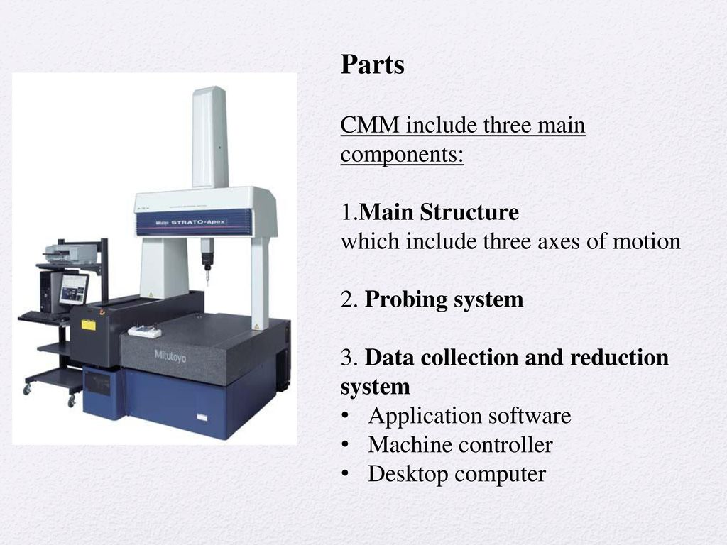 Parts CMM include three main components: 1.Main Structure