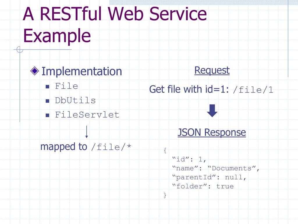 CS3220 Web and Internet Programming RESTful Web Service