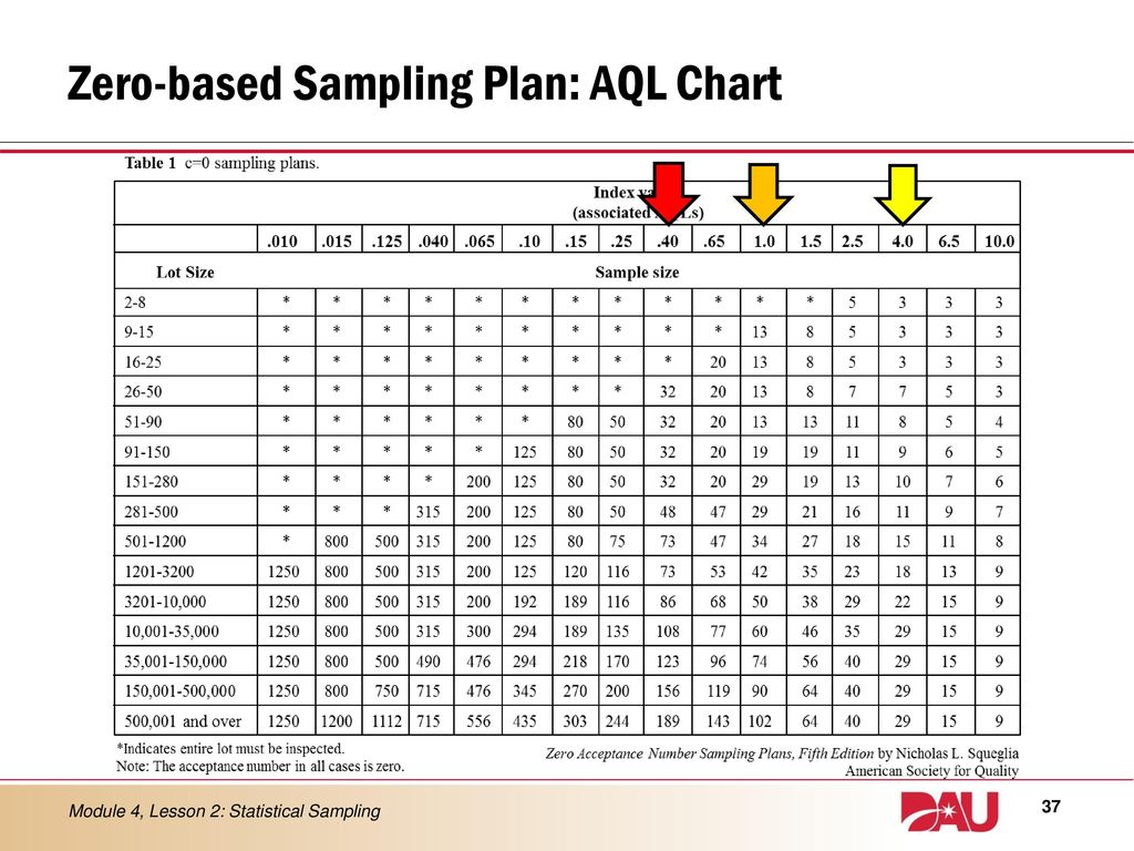statistical tables pdf free download