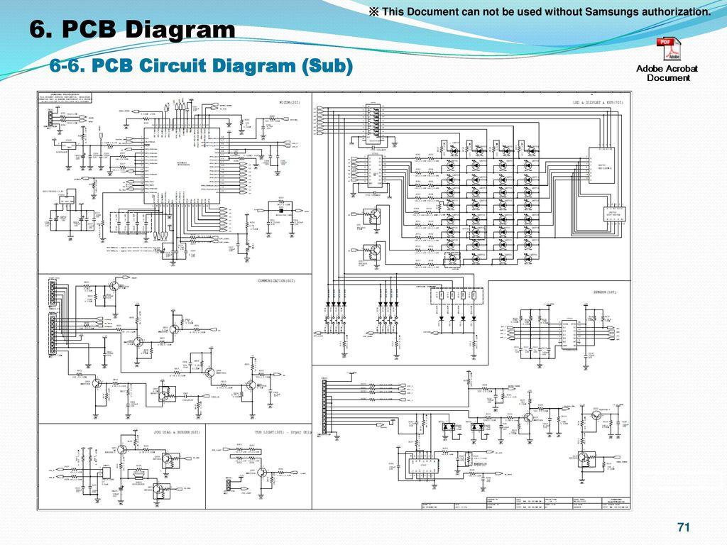 Wa7000ha Pjt Training Manual Ppt Download