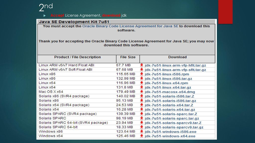 Download jdk java se 32 bit windows 7 | Peatix