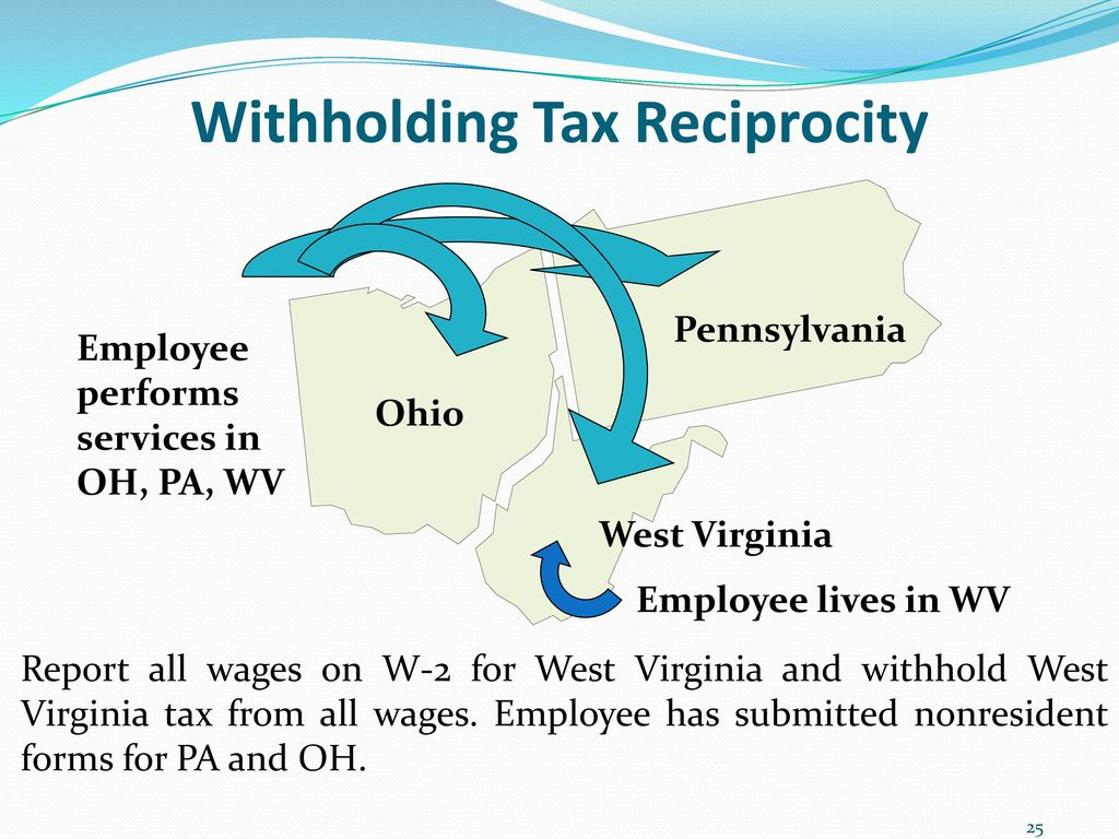 An Introduction to Multi-State Taxation - ppt download