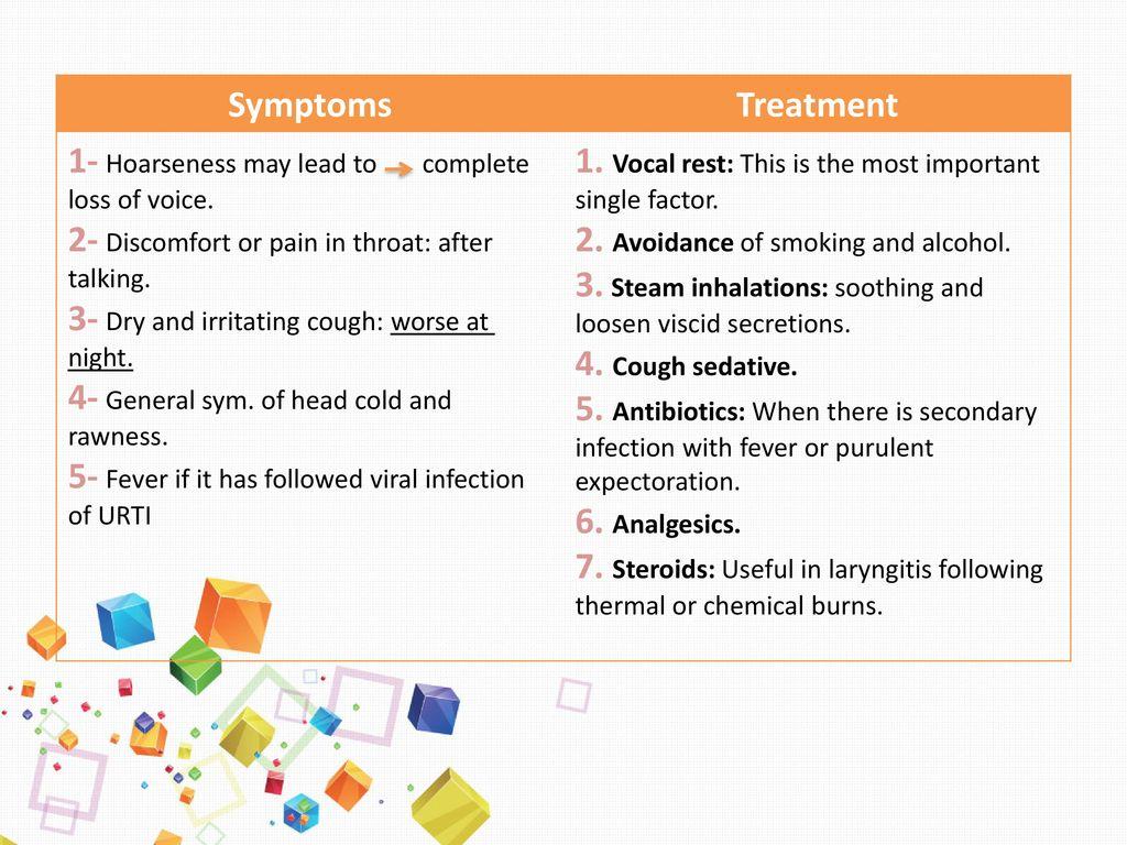 acute laryngitis steroids