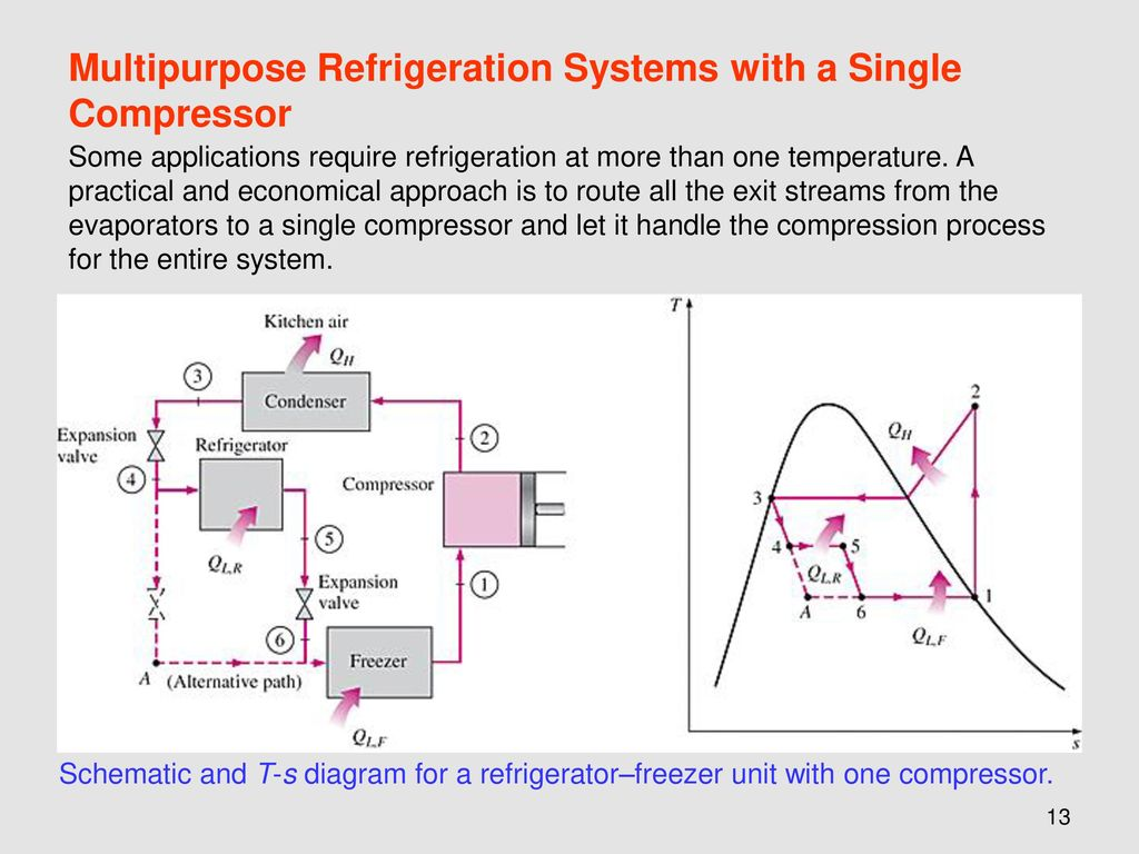 Chapter 11 Refrigeration Cycles Ppt Download Refrigerator Cooling Schematic Multipurpose Systems With A Single Compressor