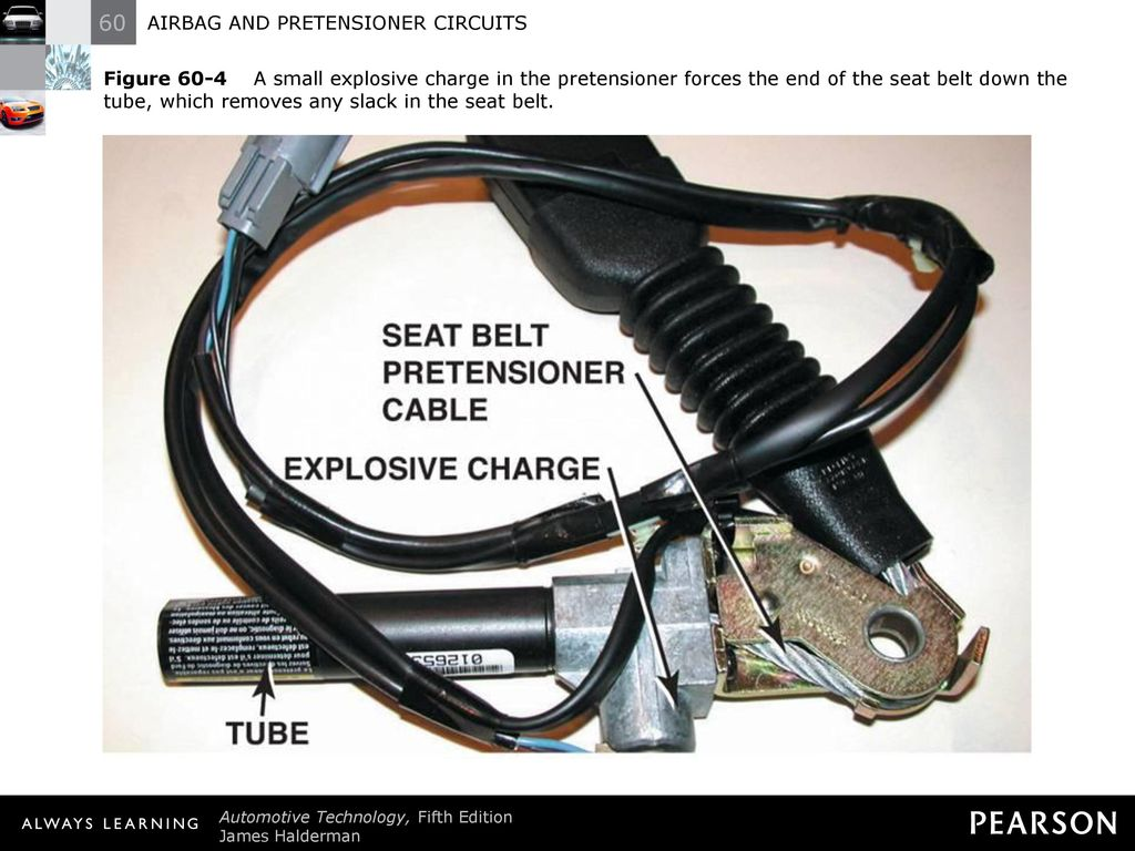 AIRBAG AND PRETENSIONER CIRCUITS - ppt download