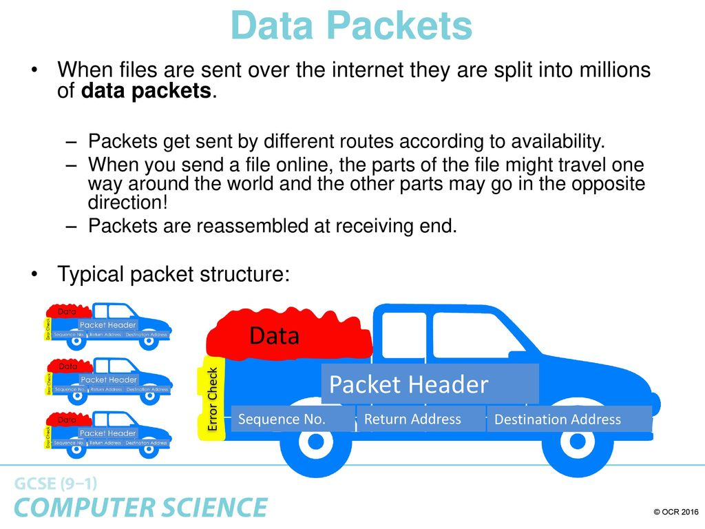 Data packet example